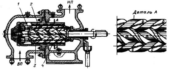схема винтового насоса